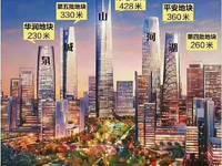 济南 历下区 奥体中心 北邻 绿地开发的CBD中央商务区 居住人口量大升值