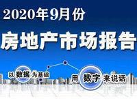 地产月报:2020年9月份聊城市房地产市场运行报告