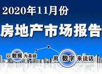 地产月报:2020年11月份聊城市房地产市场运行报告